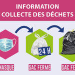 Attention, adaptation des collectes en cours